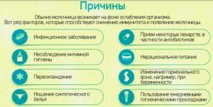 Молочница и температура