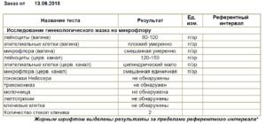 Высокие лейкоциты в мазке при беременности