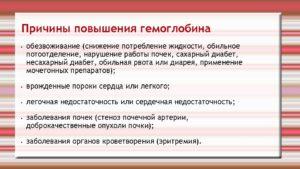 Высокий гемоглобин у женщин