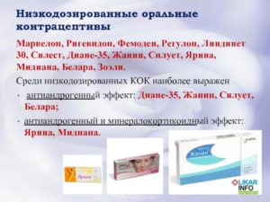 Диане-35 или Мидиана при СПКЯ
