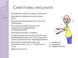 Внезапная потеря сознания онемение конечностей головная боль потеря координации