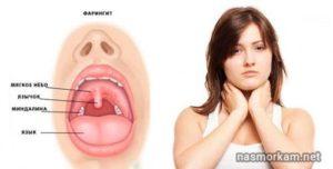 Дискомфорт в горле - распирание, режущая боль при пустом глотке