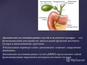 Восстановление нормальной функции желчного пузыря