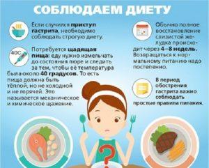 Чем лечить простуду при гастрите?