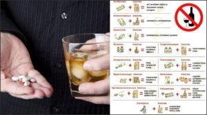 Через сколько дней после приема ламиктала можно пить алкоголь
