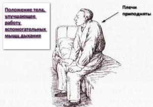 Может ли неудобная поза сидения(стояния) вызывать приступ стенокардии