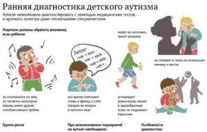 Вероятность аутизма у второго ребенка