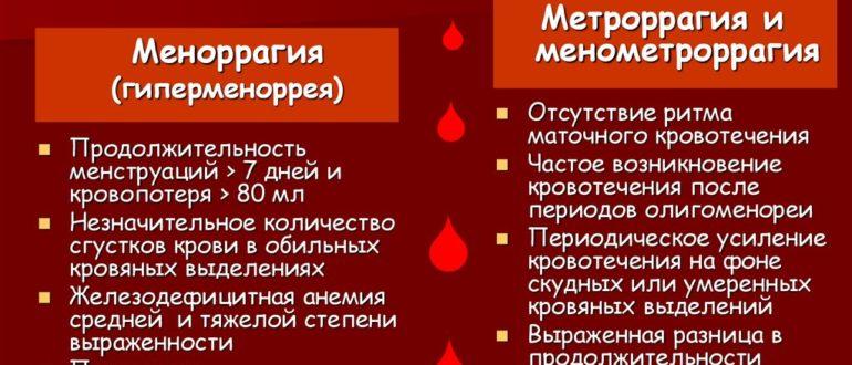 Месячные или маточное кровотечение?