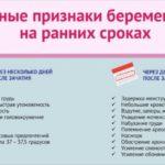 Диклофенак при планировании беременности