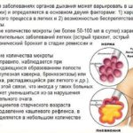Что нельзя делать во время приема препарата Цикломед
