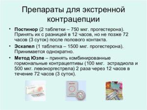 Экстренная контрацепция и применение монофазного перорального контрацептива