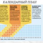 Что эффективнее принимать при пароксизме мерцательной аритмии