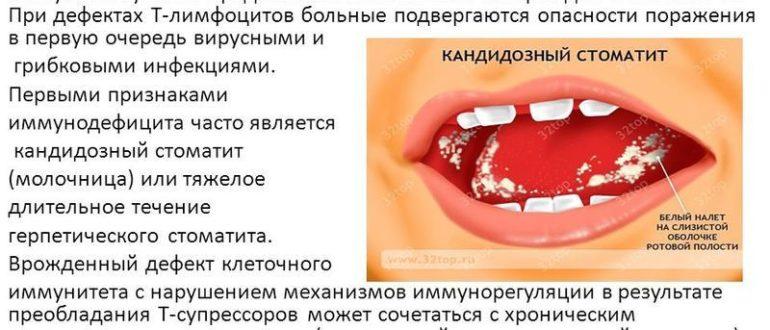 Вопрос о состоянии слизистой оболочки рта