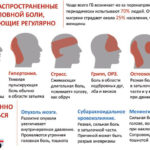 Эректогенон противопоказания и отзывы