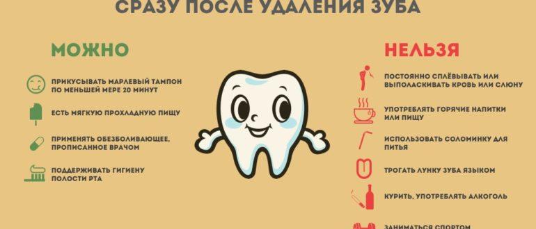 Чем можно полоскать рот после удаления зуба мудрости