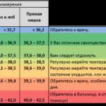 Диагноз - торакалгия