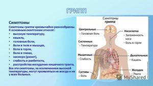 Высокая температура боли в горле и мышцах