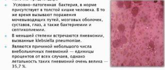 Дискомфорт в уретре. Клебсиелла пневмония