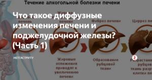 Диффузные изменения в печени и поджелудочной