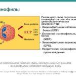 Достинекс при нормальном пролактине